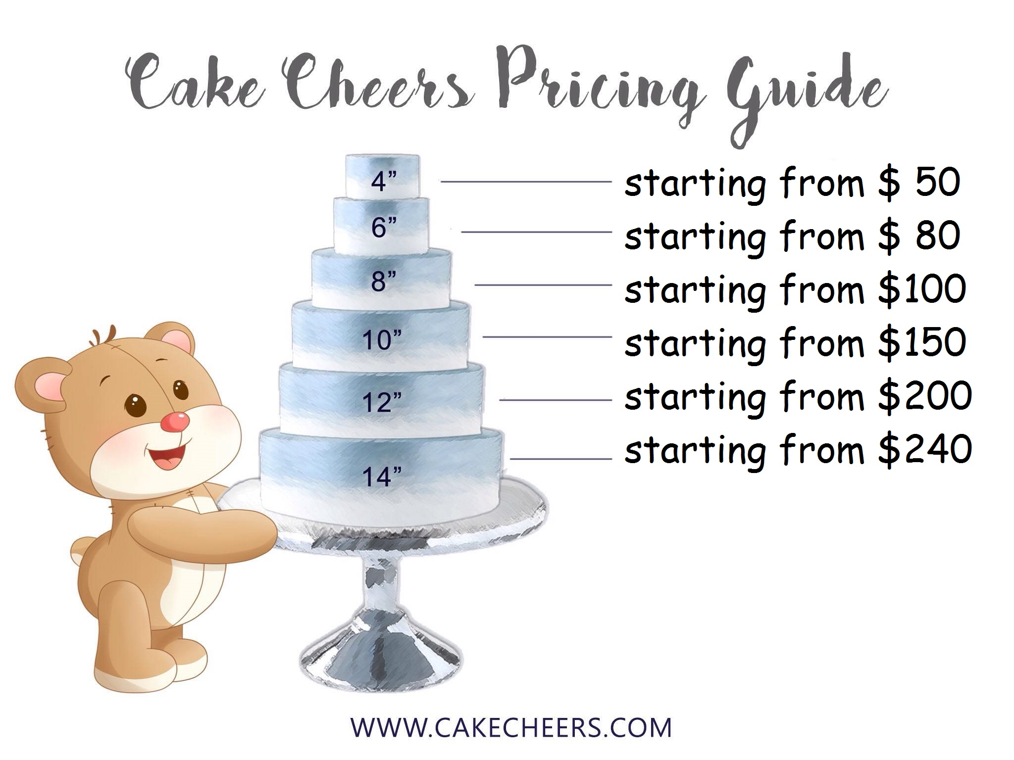 Pricing Guide - Cake Cheers